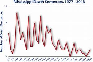 Mississippi | Death Penalty Information Center
