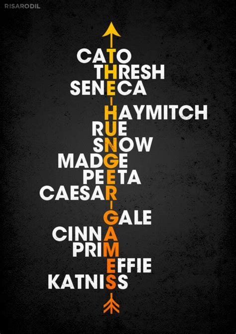 character names in hunger risa rodil hunger games fandom