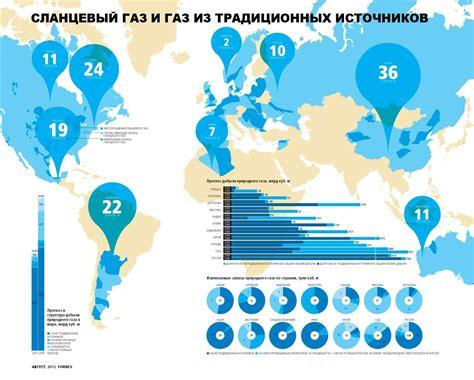 Добыча сланцевого газа на Украине — Славянская культура