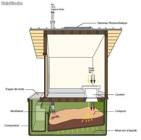 toilette compostage sans eau mulltoatm toilettes s 232 ches 224 lombri compostage grand mod 232 le