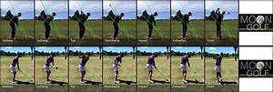 Golf Swing Analysis for iPhone and iPad | Golf Swing ...
