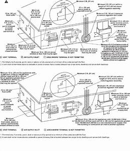 A O Smith Residential Gas Water Heater Instruction Manual
