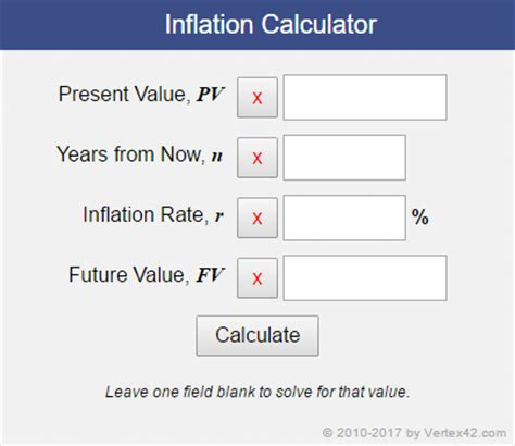 inflation calculator future retirement planning