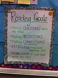 32 Best Images About Learning Goals And Success Criteria