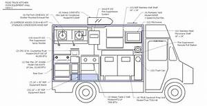 Food Truck Diagrams For Inspection