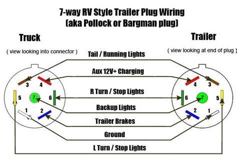 Trailer Plug Wiring Diagram Way Flat