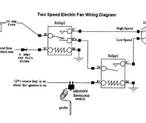dorable electric fan motor wiring diagrams composition