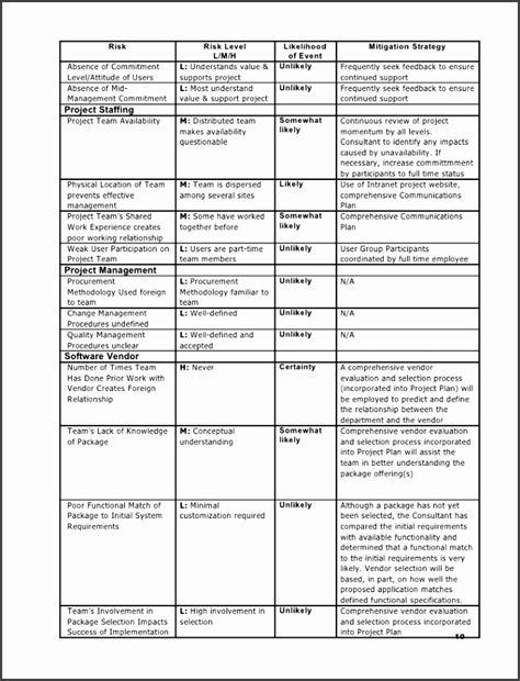 project execution plan template sampletemplatess