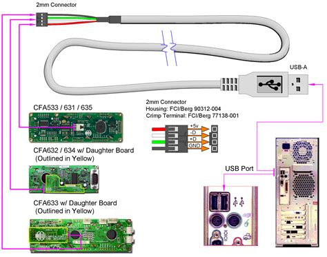 Usb Motherboard Wiring Diagram by Diagram Dvi Connector Pinout Wiring Diagram Version
