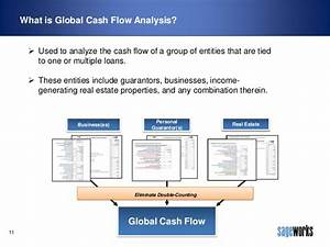 global cash flow analysis what when why and how With global cash flow analysis template