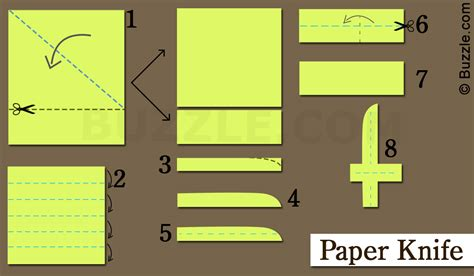 types of knives used in kitchen extremely easy steps that can be used to a paper knife