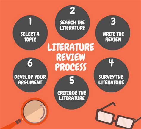How To Do Quick Research For Literature Review Kenyayote