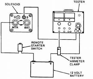 step 2 tm 5 3805 262 34 102 With using a remote starter switch to bypass the control circuit and