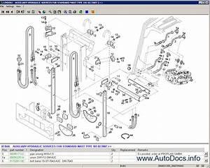 Linde Forklift Truck Spare Parts Catalog 2011 Parts