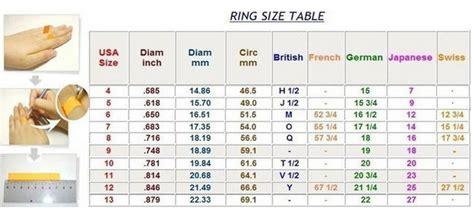 store   ring sizes  zurich english forum switzerland