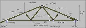 truss template joy studio design gallery best design With cost of trusses