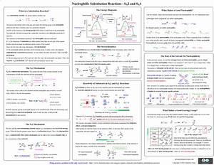 Organic Chemistry Summary Sheet Study Guides