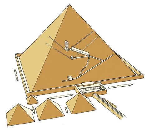 Interno Di Una Piramide L Anomalia Termica Delle Piramidi Focus It