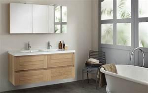 beau meuble de salle de bain suspendu pas cher et With meuble salle de bain suspendu pas cher