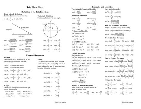 Buy Physics Formula Sheet College Algebra Formula And Rules