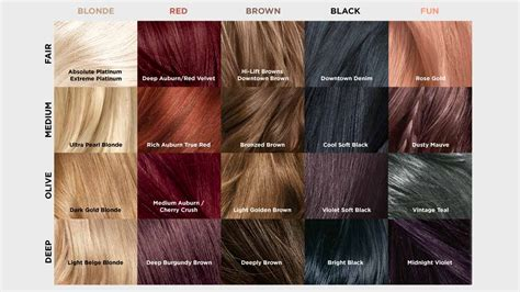 loreal preference hair color chart our l or 233 al f 233 ria hair color chart l or 233 al