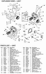 Generac Pressure Washer Model 1292