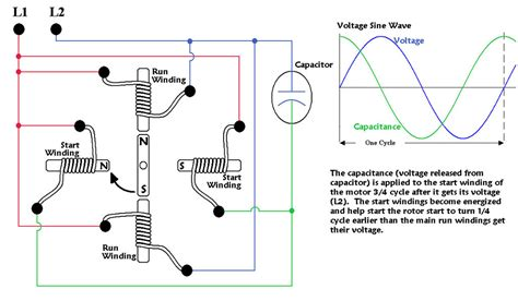Single Phase Motor Diagram Docbevo Deviantart