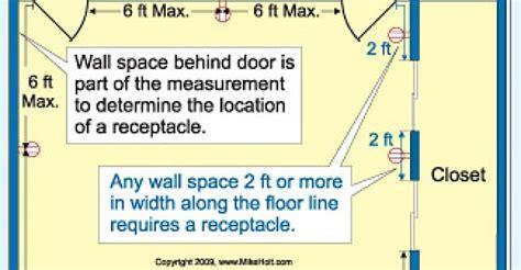 installing  receptacle   swing   door