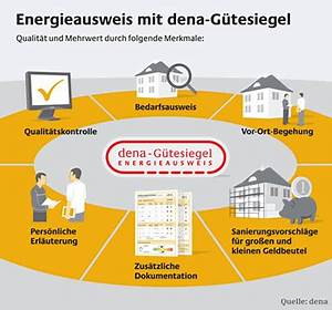 Energieausweis Berechnen : bau u m beltischlerei andreas sander tischlermeister geb udeenergieberater delmenhorst ~ Themetempest.com Abrechnung