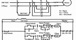 Process Instrumentation  Mov  Motor Operated Valve   Theory Of Operation
