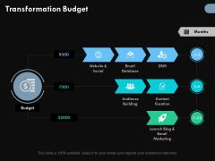 Transformation Budget by Transformation Slide Geeks