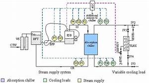 Water Cooled Chiller Schematic Diagram