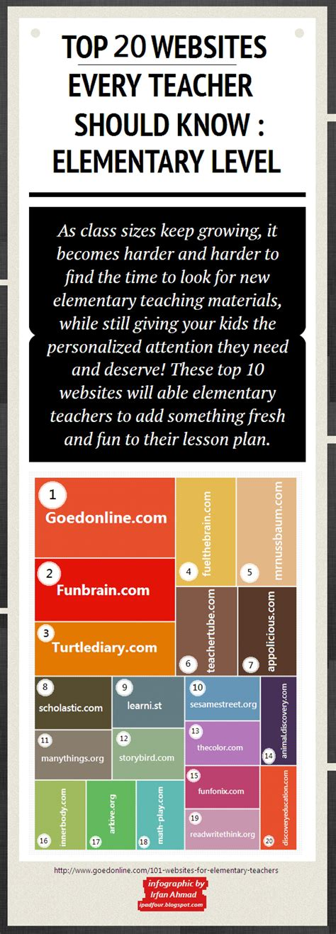 20 Best Websites Elementary Teacher Should Know  Visually