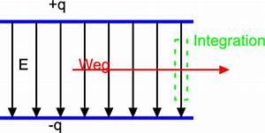 Magnetfeld Berechnen : aufgabenblatt zum seminar 12 phys70357 elektrizitatslehre ~ Themetempest.com Abrechnung