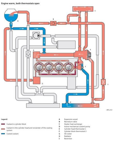 Skoda Fabia Israel Cbzb Cooling System