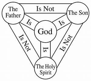 File Shield-trinity-scutum-fidei-english Svg