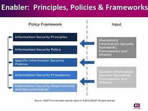 cobit 5 for information security With security policy framework template