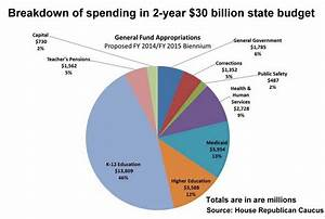 Federal Poverty Chart 2017 House Senate Pass Tax Cuts Budget With More Spending For