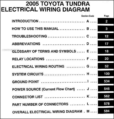 toyota tundra trailer wiring diagram wiring diagram