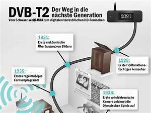 Dvb T2 Kosten Privatsender : dvb t2 infografik zum digitalen antennenfernsehen ~ Lizthompson.info Haus und Dekorationen