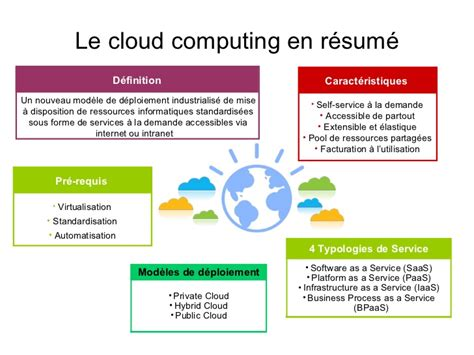 Cloud Computing Resume by 2011 11 22 Cloud Infrastructure Provider 8 232 Me Forum Du
