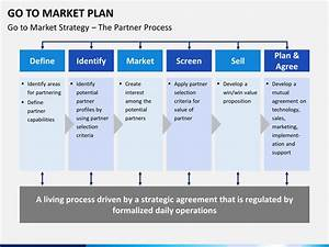 go to market strategy plan powerpoint template sketchbubble With gtm plan template