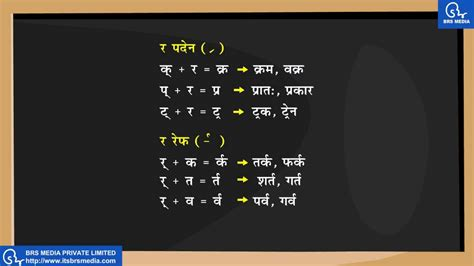 hindi varnamala alphabets words  sayuktakshar