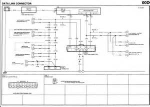 Fast Download 2004 Mazda 3 Fuse Diagram