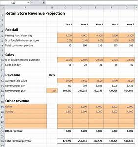 retail store revenue projection plan projections With annual projection template