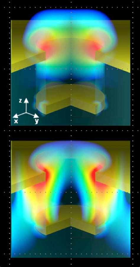 optofluidics liquid crystals plasmonics metamaterials