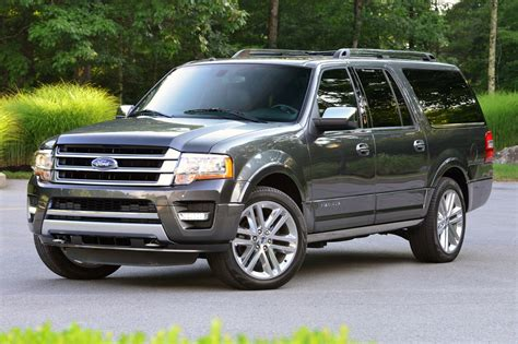 Used 2016 Ford Expedition For Sale