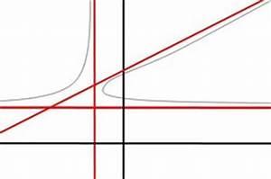 Nullstelle Berechnen Online Rechner : anleitungen im bereich schule zum thema kurvendiskussion ~ Themetempest.com Abrechnung