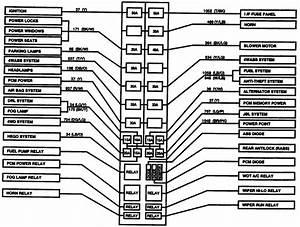 1990 Ford Ranger Fuse Diagram 25822 Netsonda Es