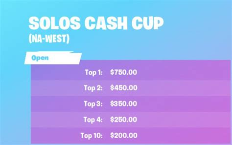 naw solo cash cup prize pool   joke epic